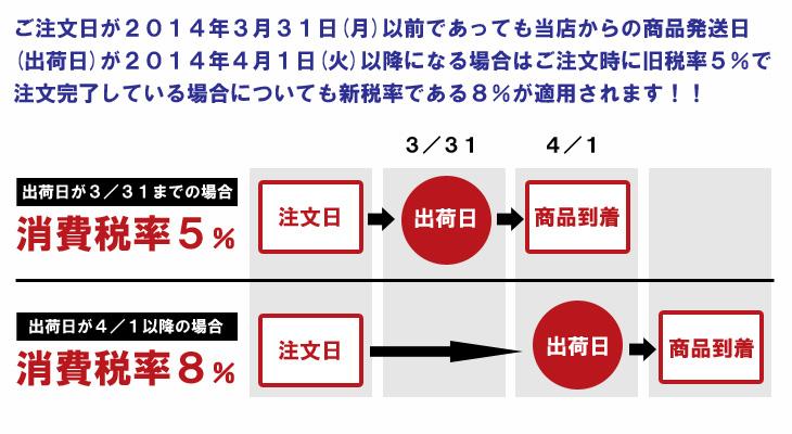 消費税率変更に伴う重要なお知らせ